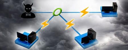 Wat is een DDOS aanval?