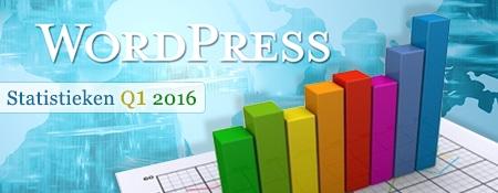 Statistieken over de veiligheid van websites