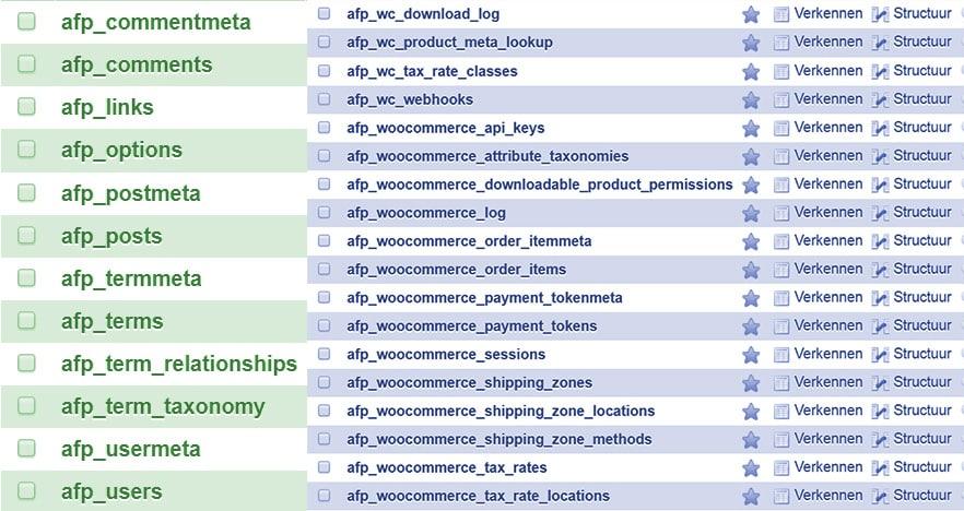 WordPress plus WooCommerce
